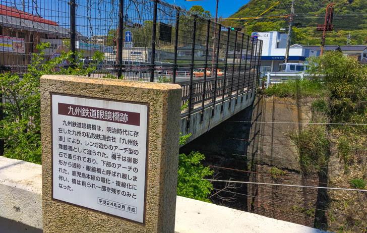 九州鉄道眼鏡橋跡